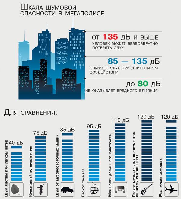Закон о тишине в челябинской области в 2017 году