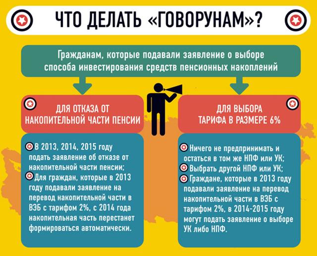 Пенсии в москве в 2016 году социальная доплата