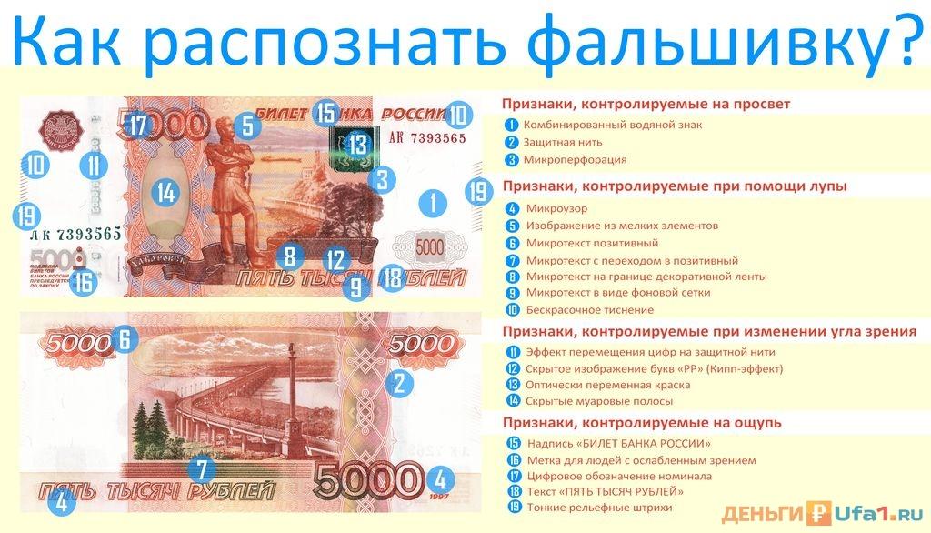 как проверить 500 рублей фото