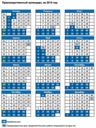 Стрижка волос 2013 по лунному календарю