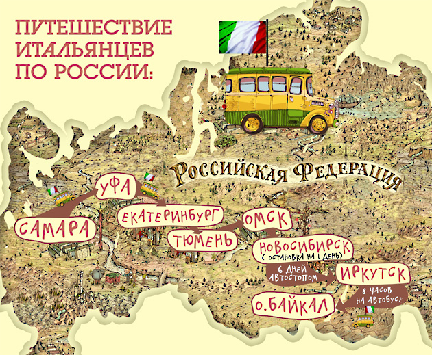 Journey of the Italians in Russia