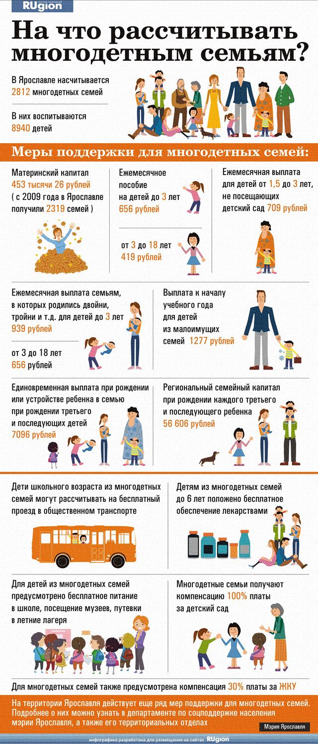 Новые льготы для многодетной семьи в 2018