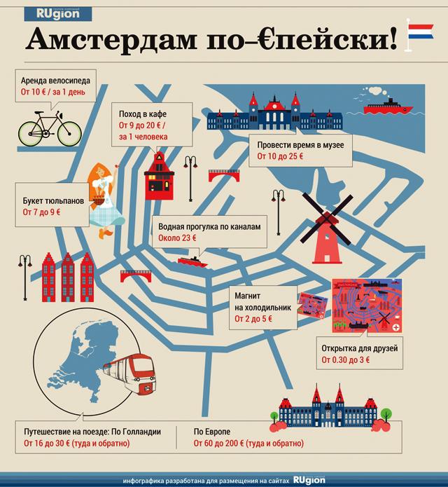 10 вещей, которые нужно знать об Амстердаме