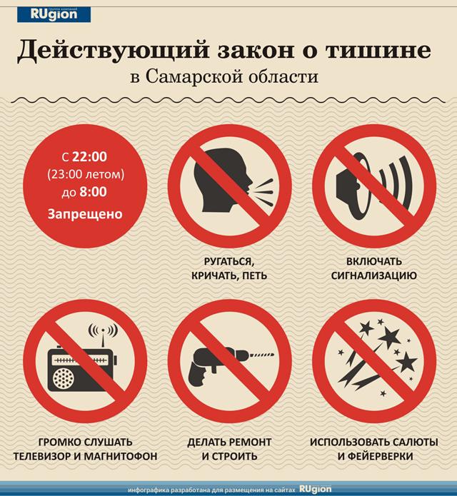 какие виды работ запрещены в квартире термобелье состоит