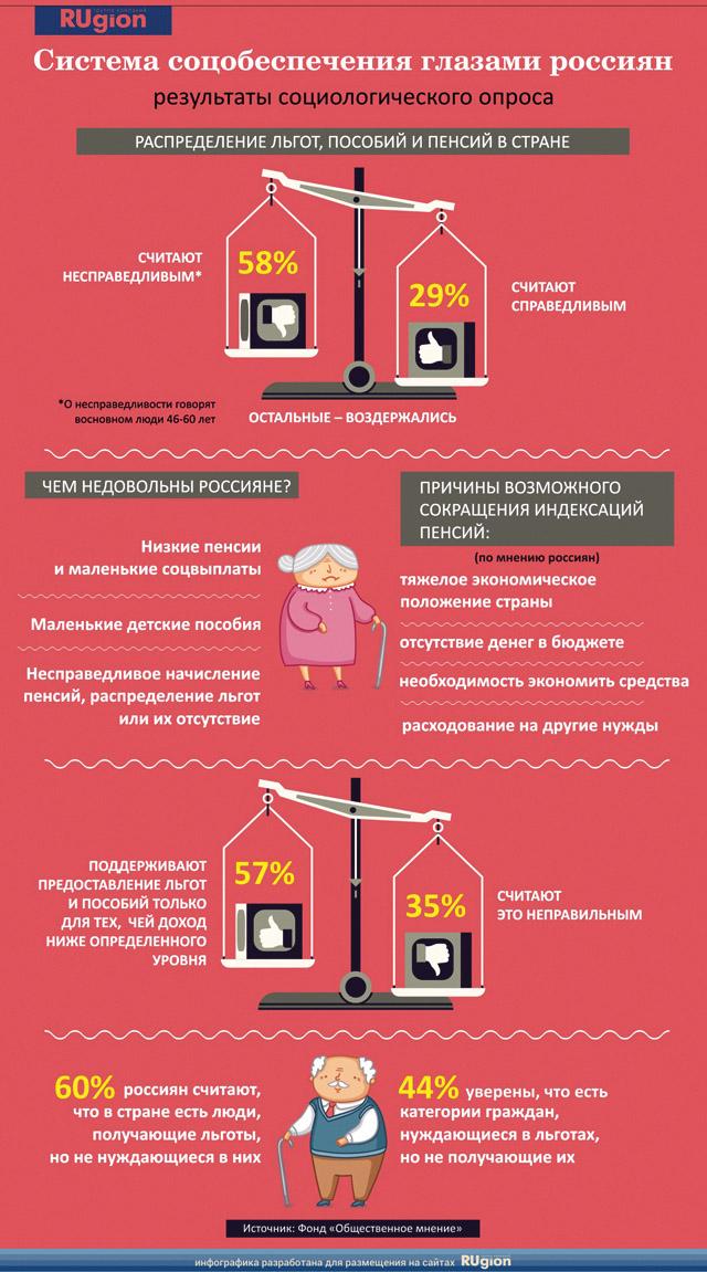 Работающим пенсионерам страховая пенсия не выплачивается
