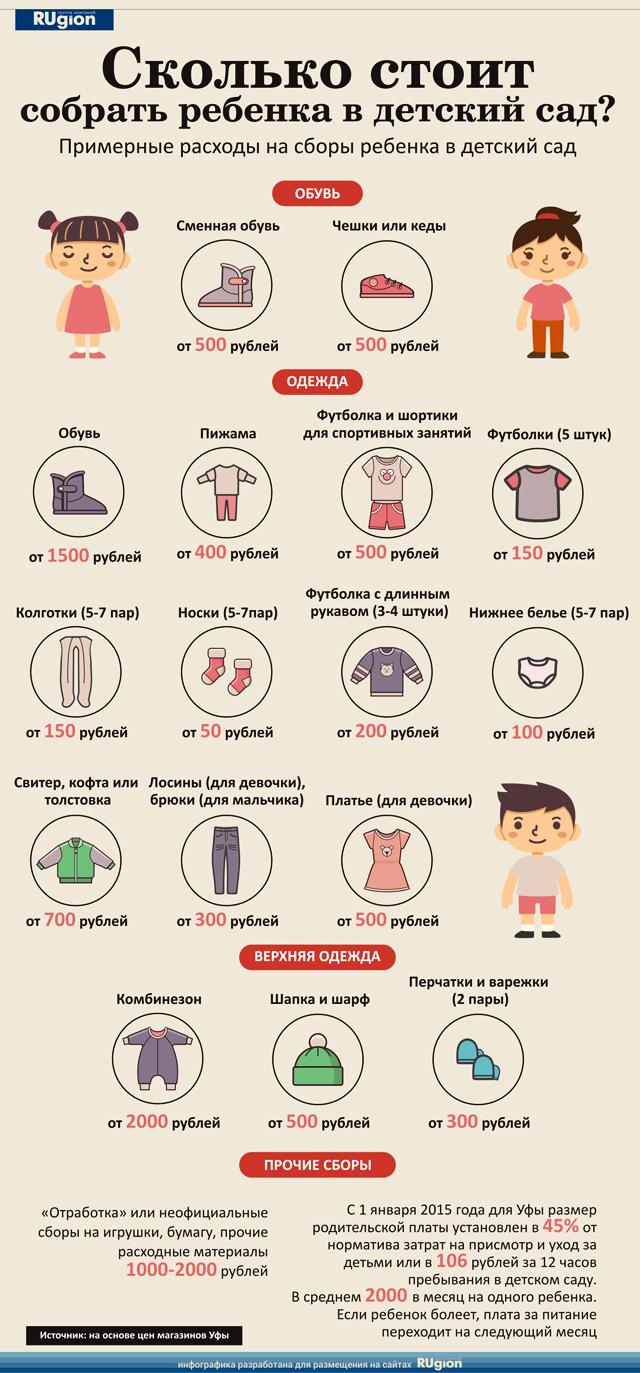 Одежда, обувь, аксессуары - ВСЕ ДО 1 РУБЛЕЙ
