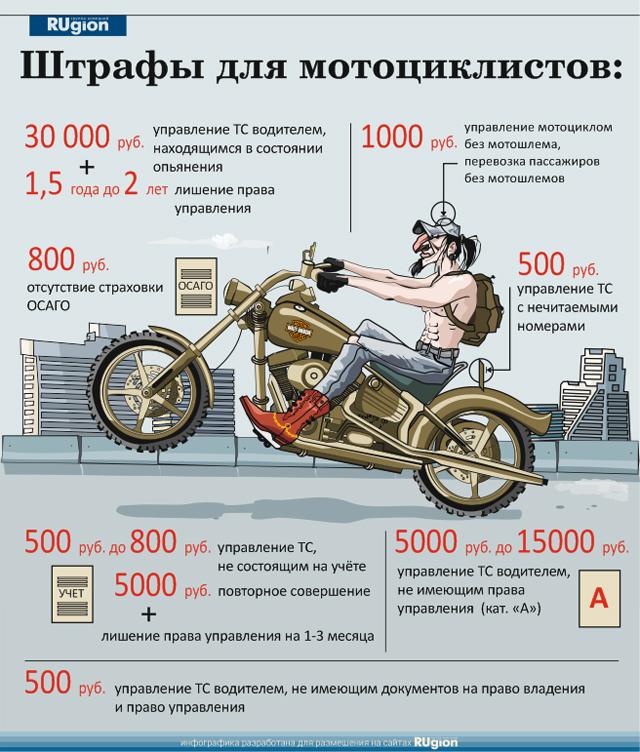 то на мотоцикл сколько действует нельзя делать