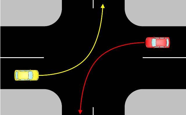 Такой взаимный поворот налево