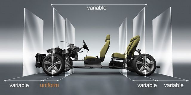 FAQ: что такое платформа автомобиля?